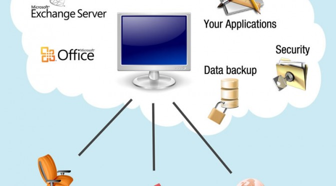 cloud-computing-illustration-alchemysys-net-pic
